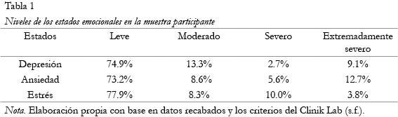 Tab_1_Orellana%20150.jpg
